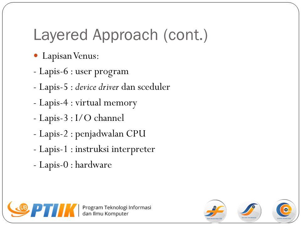 Layered Approach (cont.) Lapisan Venus: - Lapis-6 : user program - Lapis-5 : device driver dan sceduler - Lapis-4 : virtual memory - Lapis-3 : I/O cha