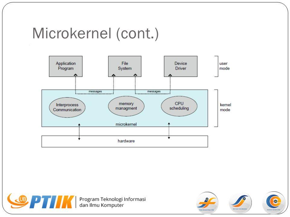 Microkernel (cont.)