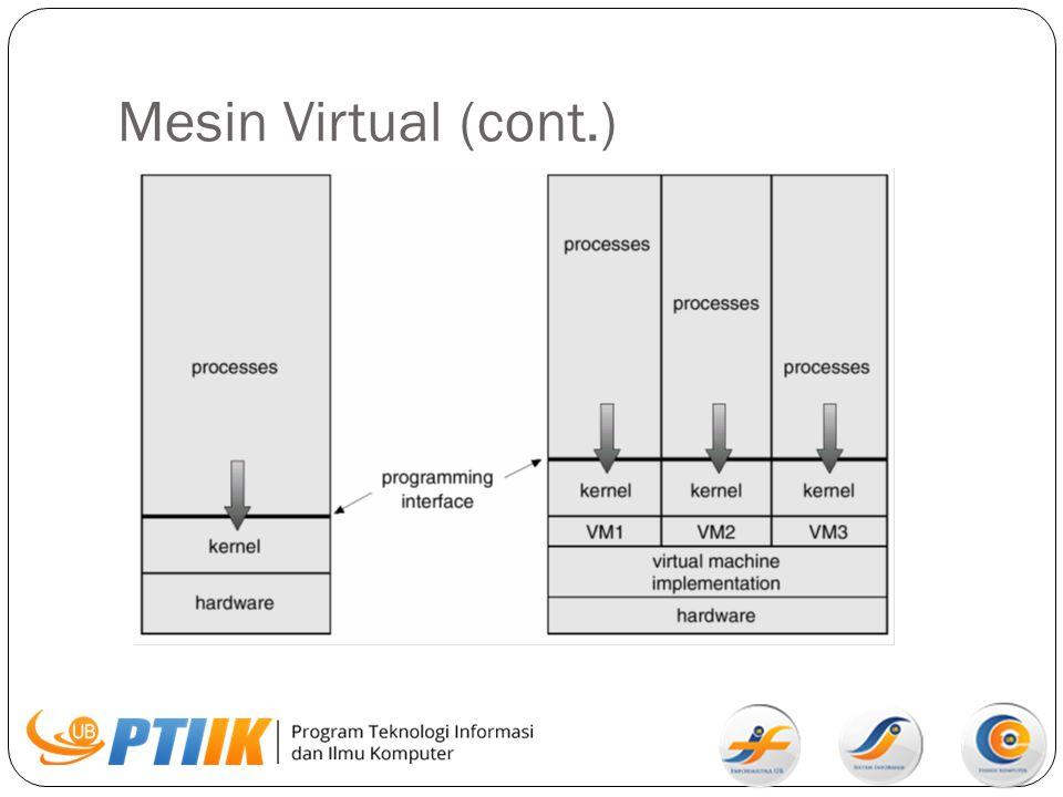 Mesin Virtual (cont.)
