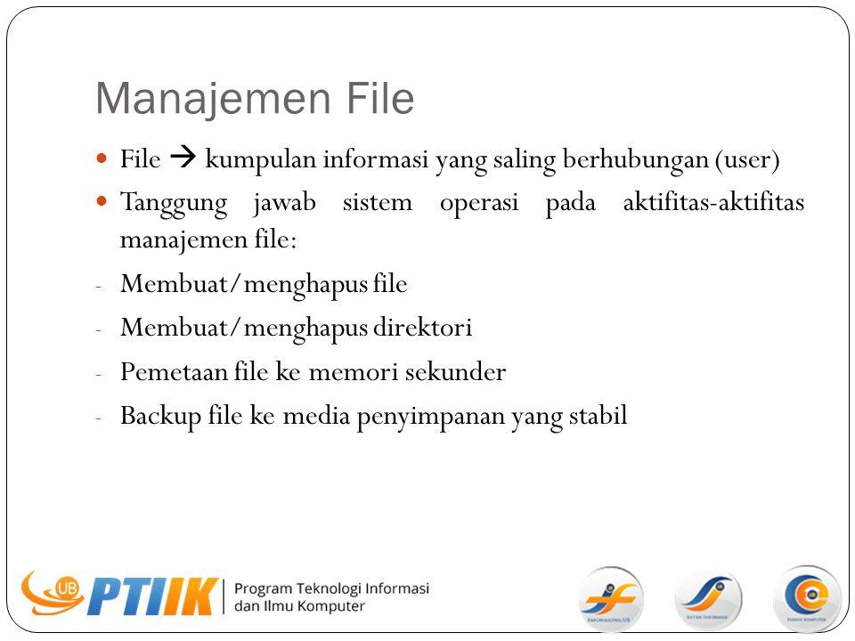 Manajemen File File  kumpulan informasi yang saling berhubungan (user) Tanggung jawab sistem operasi pada aktifitas-aktifitas manajemen file: - Membu