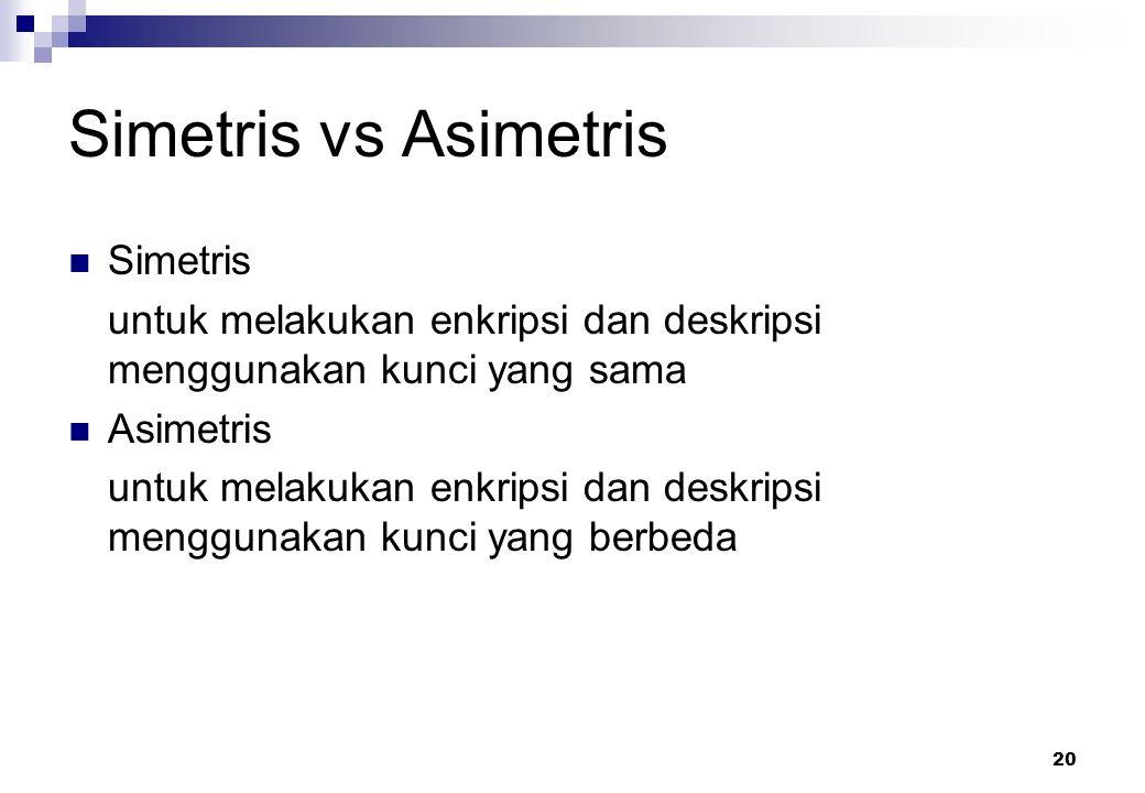 20 Simetris vs Asimetris Simetris untuk melakukan enkripsi dan deskripsi menggunakan kunci yang sama Asimetris untuk melakukan enkripsi dan deskripsi