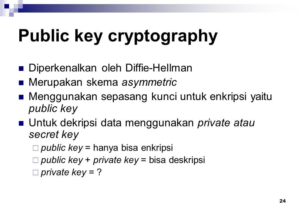24 Public key cryptography Diperkenalkan oleh Diffie-Hellman Merupakan skema asymmetric Menggunakan sepasang kunci untuk enkripsi yaitu public key Unt