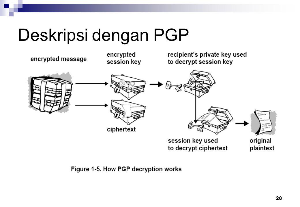 28 Deskripsi dengan PGP