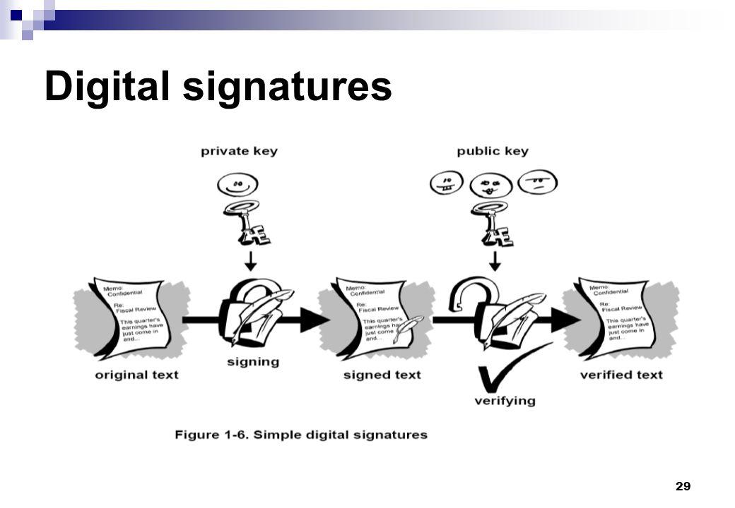 29 Digital signatures