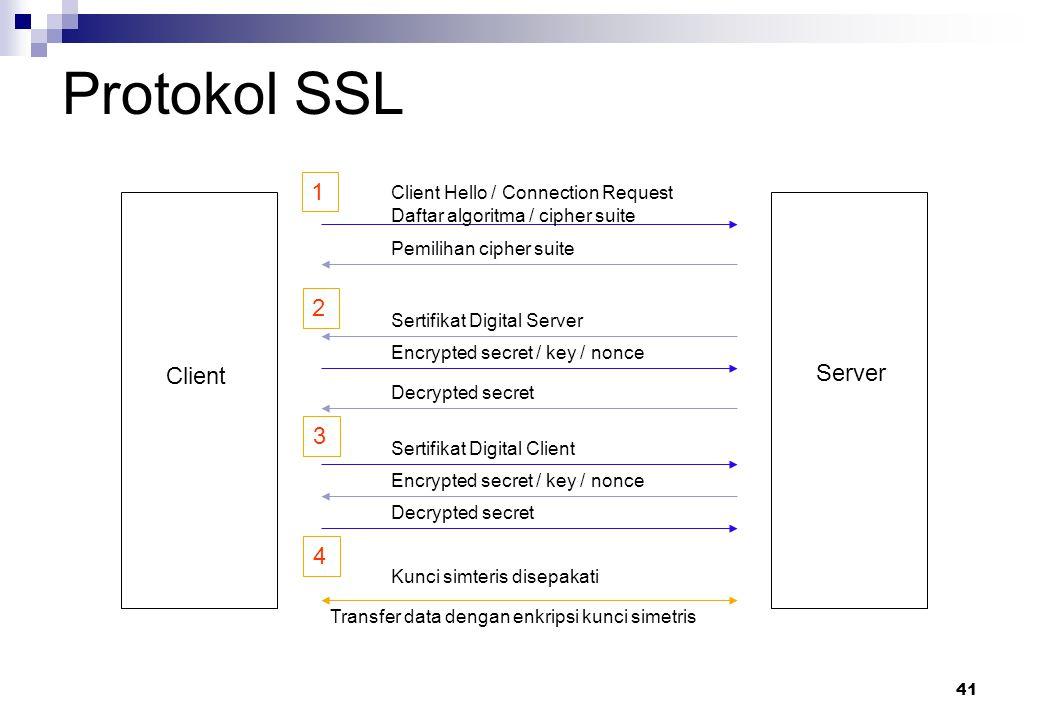 41 Protokol SSL Client Hello / Connection Request Daftar algoritma / cipher suite Pemilihan cipher suite Sertifikat Digital Server Encrypted secret /