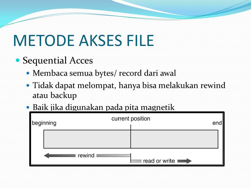 METODE AKSES FILE Direct Access Bytes/ record dibaca tidak terurut Penting untuk sistem basis data File dilihat sebagai sederetan blok yang berindeks Pembacaan dapat berupa Memindahkan penanda file (seek), kemudian baca Baca dan kemudian pindahkan penanda file Metode akses ini berdasarkan model disk dari suatu file, memungkinkan acak ke sembarang blok file, memungkinkan blok acak tersebut dibaca/ ditulis
