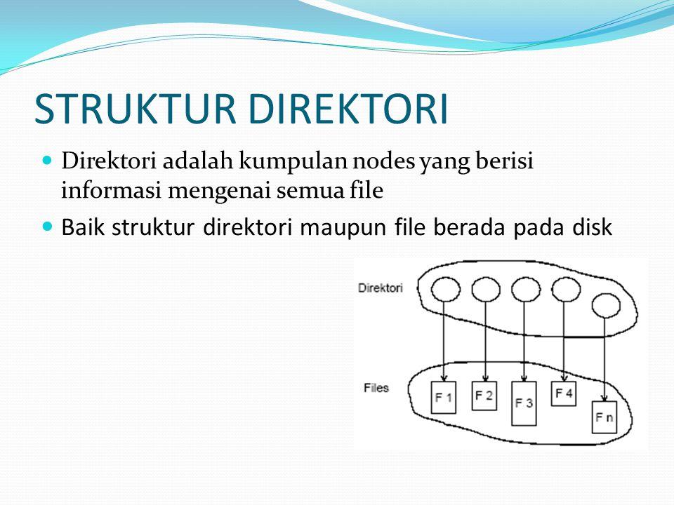 STRUKTUR DIREKTORI Operasi pada direktori : Mencari file- Membuat file Menghapus file- Melihat isi direktori Ubah nama file- Traverse sistem file Membuka direktori- Menutup direktori Struktur Direktori : Single Level Directory Two Level Directory Tree-Structured Directory