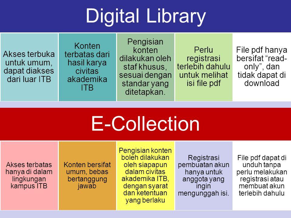 Perbedaan Digilib dan E-coll Digital Library Akses terbuka untuk umum, dapat diakses dari luar ITB Konten terbatas dari hasil karya civitas akademika