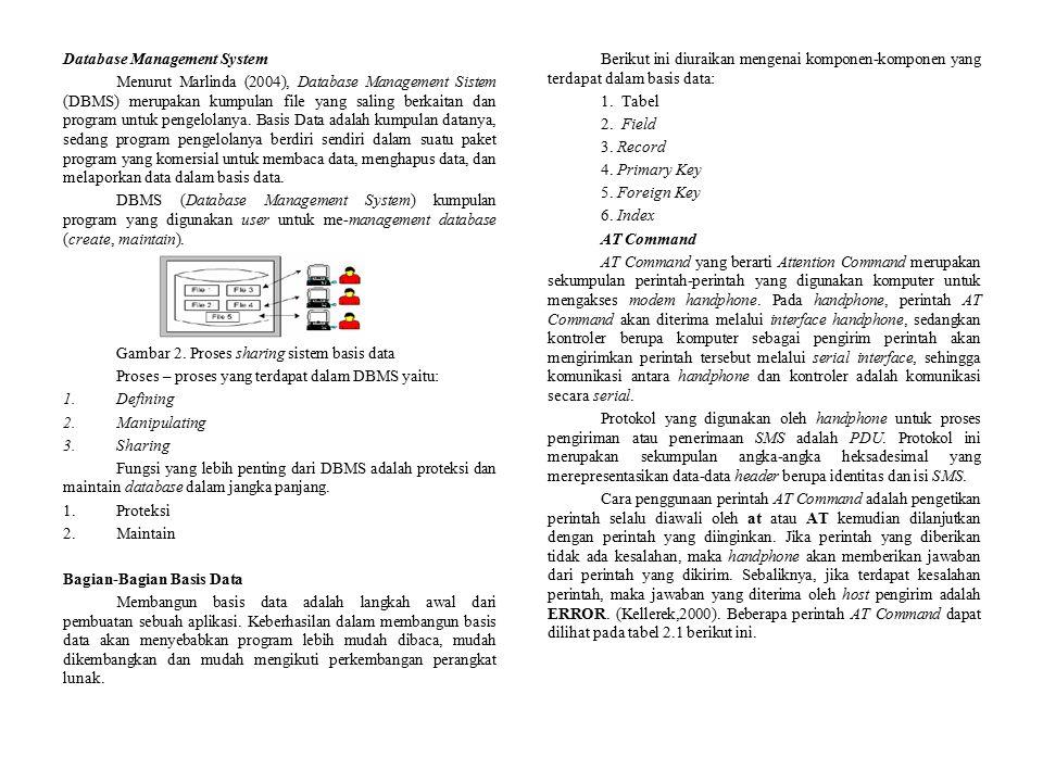 Database Management System Menurut Marlinda (2004), Database Management Sistem (DBMS) merupakan kumpulan file yang saling berkaitan dan program untuk