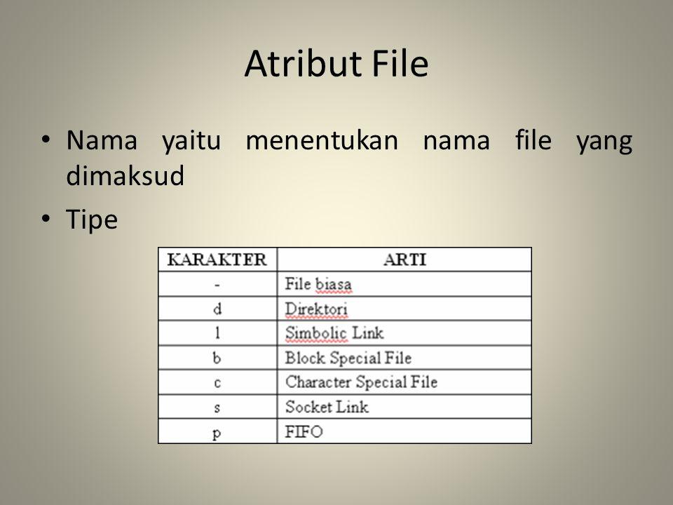 Atribut File Nama yaitu menentukan nama file yang dimaksud Tipe