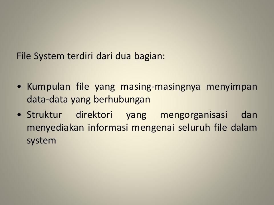 File System terdiri dari dua bagian: Kumpulan file yang masing-masingnya menyimpan data-data yang berhubungan Struktur direktori yang mengorganisasi d
