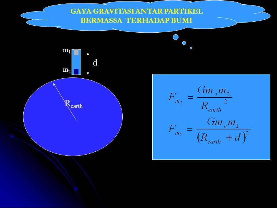 Latihan Dua bintang yang masing-masing bermassa M dan 4M terpisah pada jarak d.(lihat gambar) Tentukan letak bintang ketiga yang berada di antara kedua bintang itu tetapi tidak mengalami gaya gravitasi.......