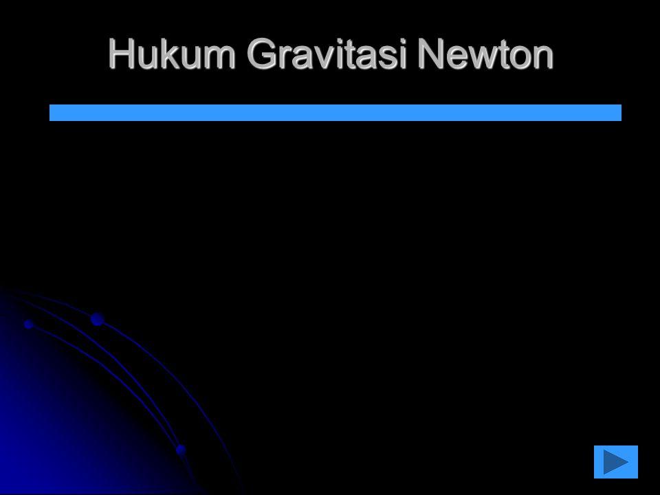 Kuat Medan Gravitasi Kuat Medan Gravitasipada titik apa saja dalam ruang didefinisikan sebagaigaya gravitasi per satuan massa pada suatu massa uji M
