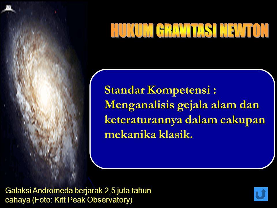Hukum Gravitasi Newton STANDAR KOMPETENSI KOMPETENSI DASAR INDIKATOR MATERI PEMBELAJARAN