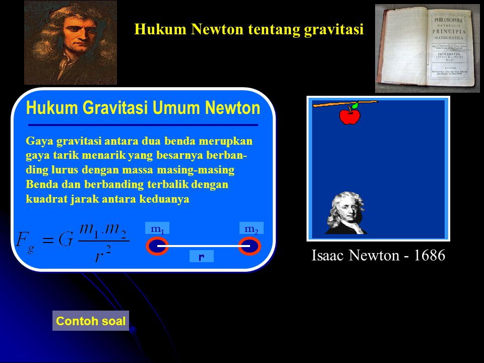 Hukum Newton tentang gravitasi Hukum Gravitasi Umum Newton Gaya gravitasi antara dua benda merupkan gaya tarik menarik yang besarnya berban- ding lurus dengan massa masing-masing Benda dan berbanding terbalik dengan kuadrat jarak antara keduanya Hukum Gravitasi Umum Newton Gaya gravitasi antara dua benda merupkan gaya tarik menarik yang besarnya berban- ding lurus dengan massa masing-masing Benda dan berbanding terbalik dengan kuadrat jarak antara keduanya Isaac Newton - 1686 m 1 r m 2 Contoh soal