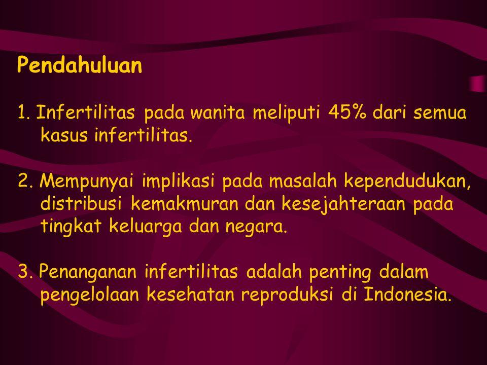 Pendahuluan 1. Infertilitas pada wanita meliputi 45% dari semua kasus infertilitas. 2. Mempunyai implikasi pada masalah kependudukan, distribusi kemak