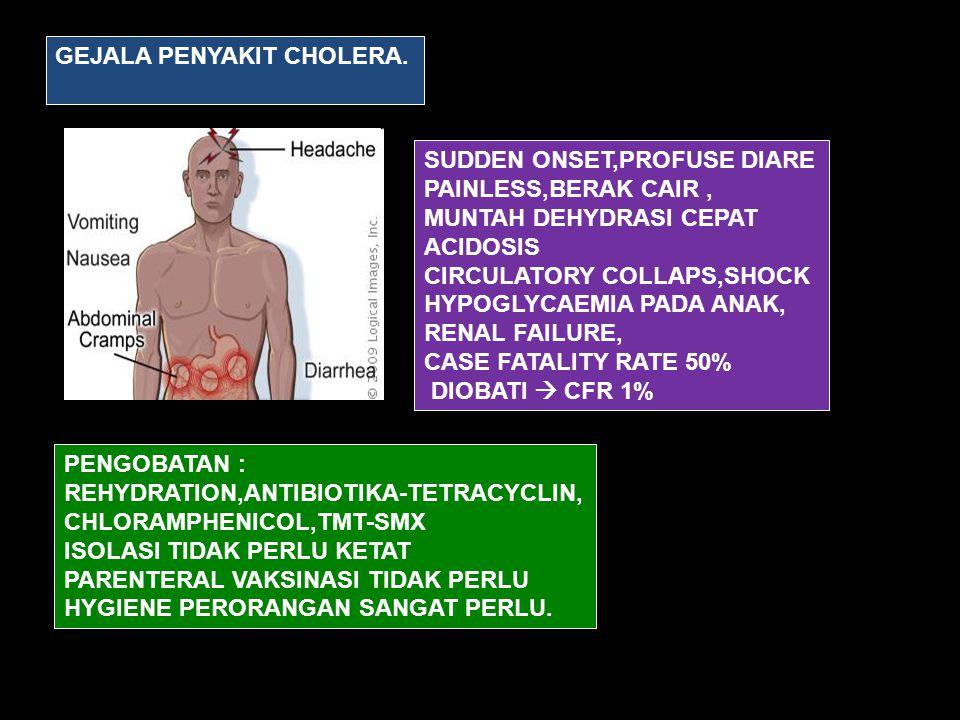CHOLERA PELAPORAN PENDERITA : LAPOR KE HEALTH AUTORITY (DINAS KESEHATAN--DIRJEN P2M-PLP) ISOLASI : MASUK RS,TIDAK PERLU ISOLASI KETAT PENGOBATAN : KASUS RINGAN :ORAL REHYDRATION TETRA CYCLIN / DOXYCYCLIN.