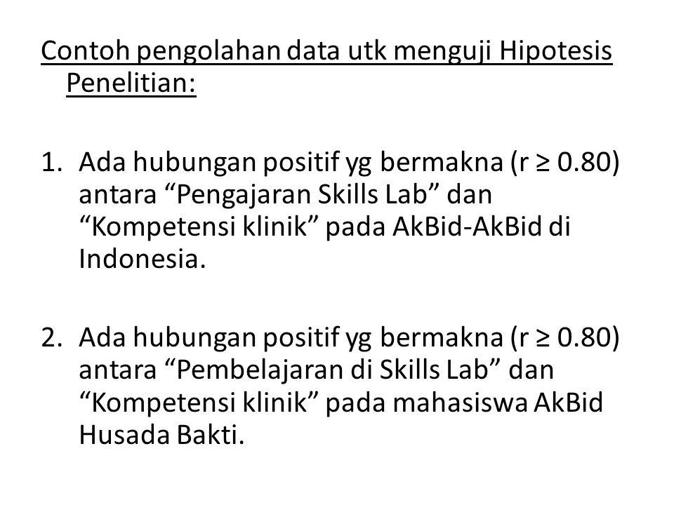 Contoh pengolahan data utk menguji Hipotesis Penelitian: 1.Ada hubungan positif yg bermakna (r ≥ 0.80) antara Pengajaran Skills Lab dan Kompetensi klinik pada AkBid-AkBid di Indonesia.