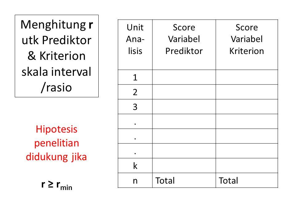 Unit Ana- lisis Score Variabel Prediktor Score Variabel Kriterion 1 2 3...