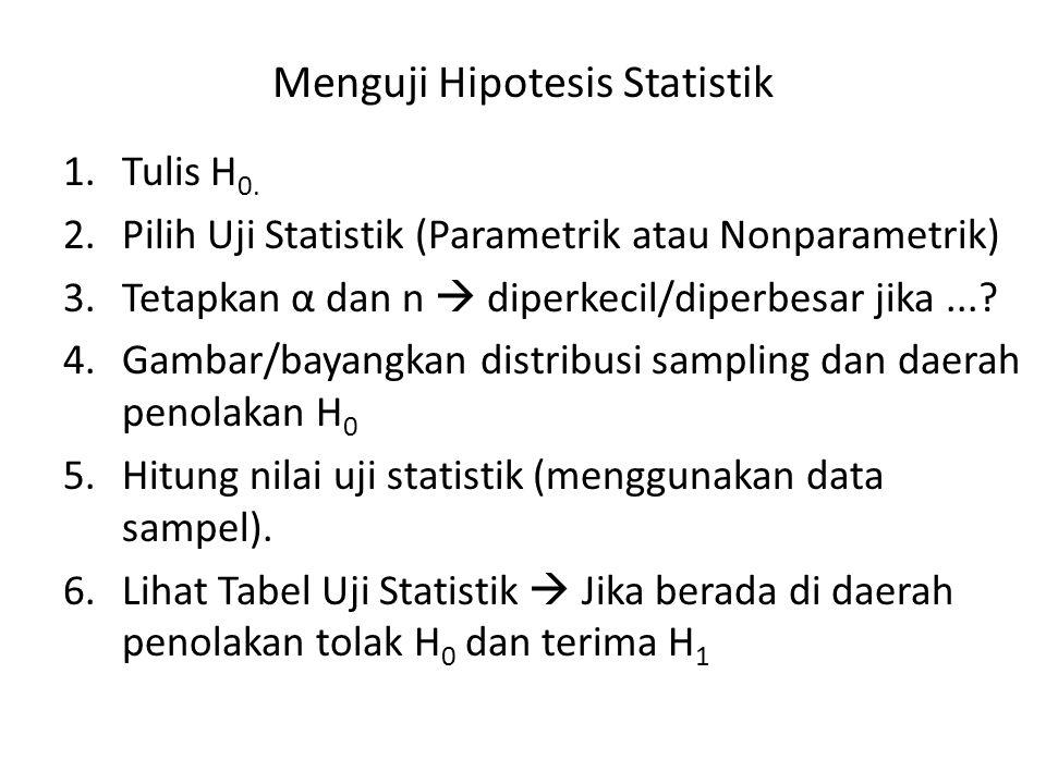 Menguji Hipotesis Statistik 1.Tulis H 0.