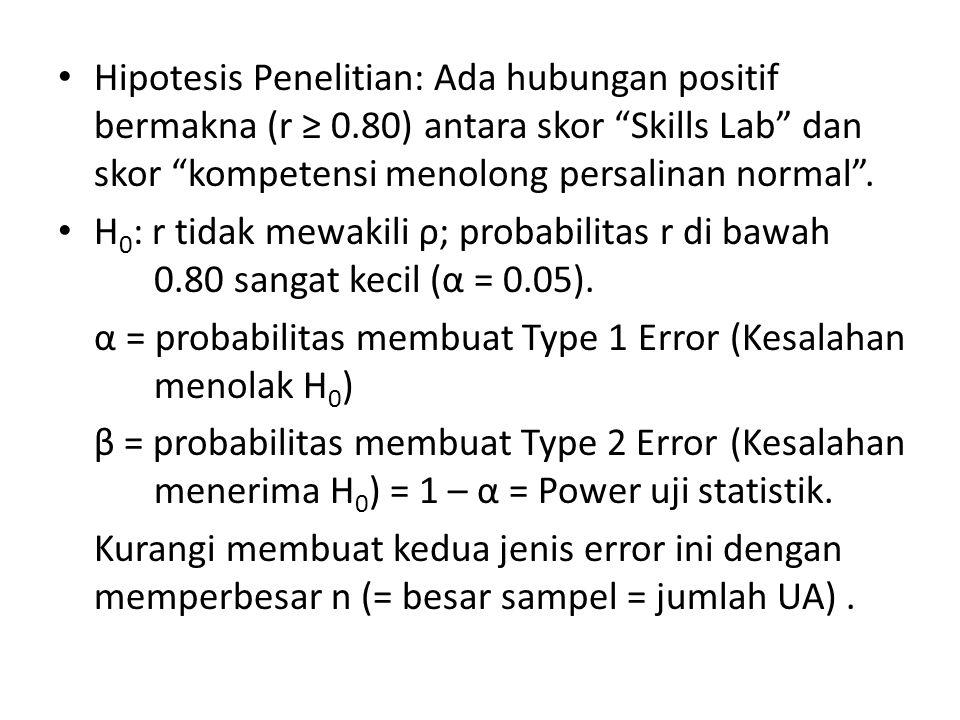 Hipotesis Penelitian: Ada hubungan positif bermakna (r ≥ 0.80) antara skor Skills Lab dan skor kompetensi menolong persalinan normal .