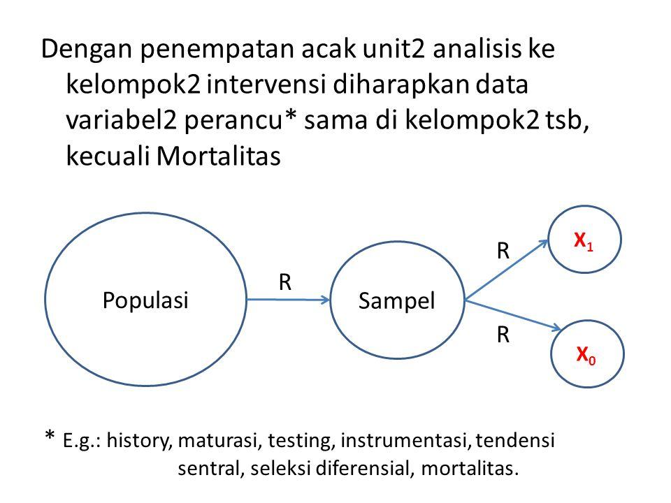 Dengan penempatan acak unit2 analisis ke kelompok2 intervensi diharapkan data variabel2 perancu* sama di kelompok2 tsb, kecuali Mortalitas Populasi Sampel X1X1 X0X0 R R R * E.g.: history, maturasi, testing, instrumentasi, tendensi sentral, seleksi diferensial, mortalitas.