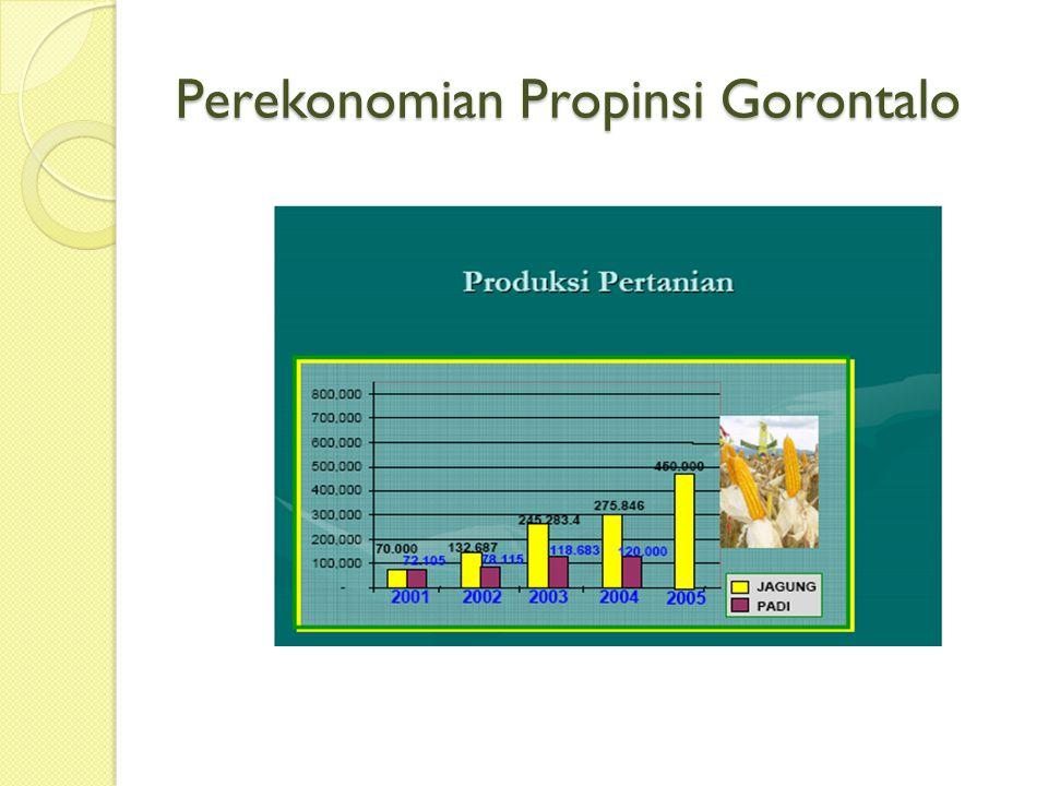 Perekonomian Propinsi Gorontalo