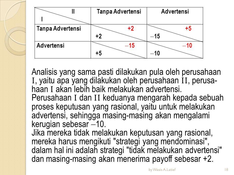 Analisis yang sama pasti dilakukan pula oleh perusahaan I, yaitu apa yang dilakukan oleh perusahaan II, perusa- haan I akan lebih baik melakukan adver