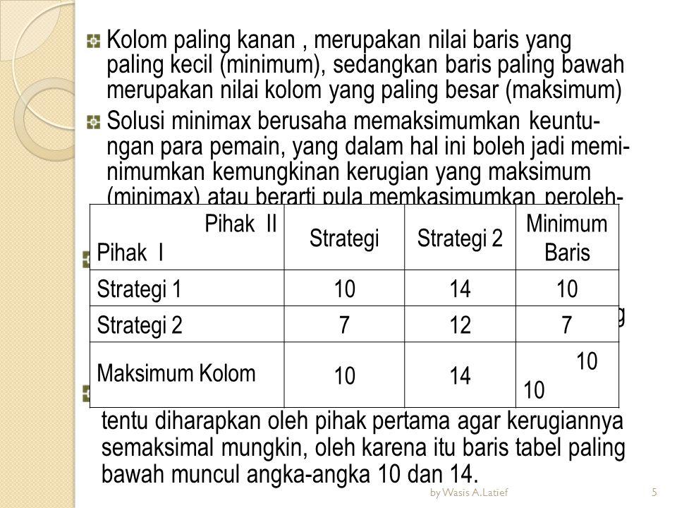 II I Tanpa AdvertensiAdvertensi Tanpa Advertensi +2 +5  15 Advertensi  15 +5  10 J umlah atau nilai-nilai dalam tabel menunjukkan utilitas bagi kedua perusahaan secara berpasangan, yaitu utilitas perusahaan I ditunjukkan oleh warna hitam dan untuk perusahaan II dg.