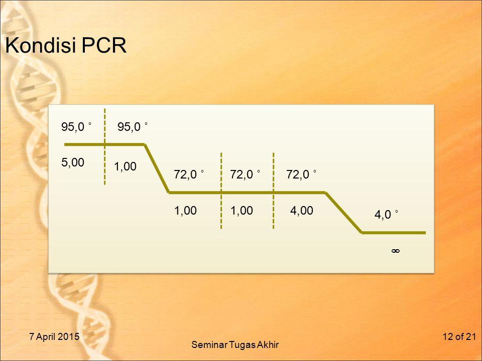 Kondisi PCR 7 April 2015of 2112 95,0 ˚ 72,0 ˚ 4,0 ˚ 5,00 1,00 4,00  Seminar Tugas Akhir