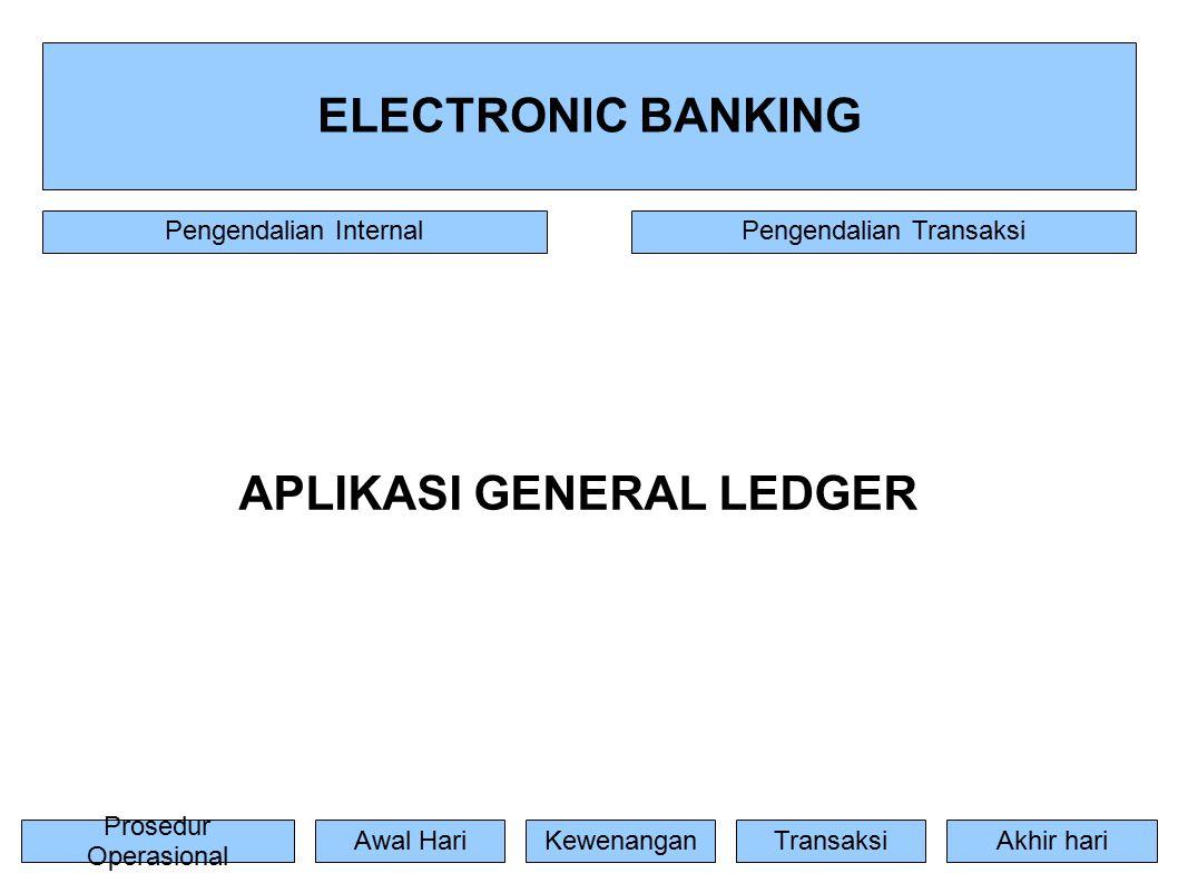 ELECTRONIC BANKING Prosedur Operasional TransaksiAwal HariKewenanganAkhir hari Pengendalian InternalPengendalian Transaksi APLIKASI GENERAL LEDGER