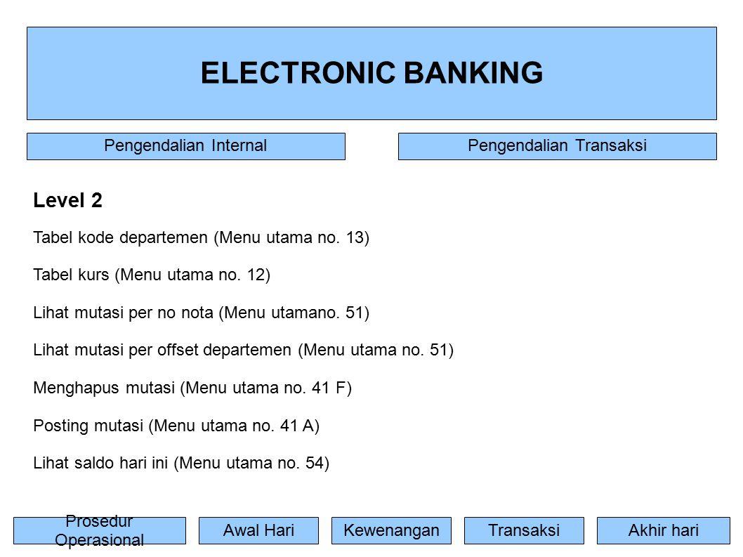 ELECTRONIC BANKING Prosedur Operasional TransaksiAwal HariKewenanganAkhir hari Pengendalian InternalPengendalian Transaksi Level 2 Tabel kode departemen (Menu utama no.