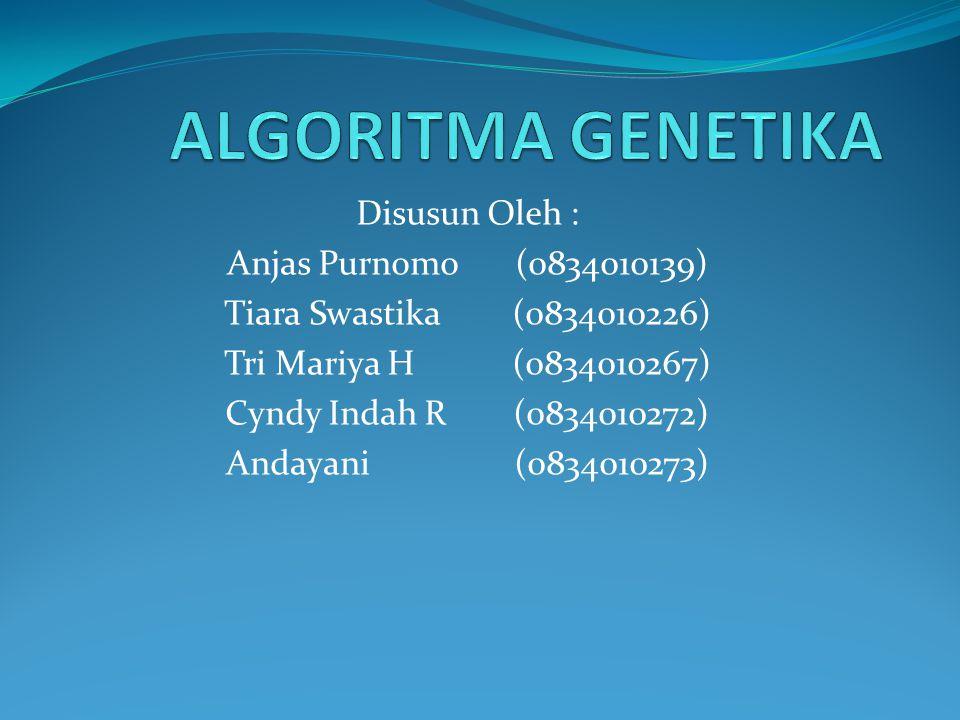 Disusun Oleh : Anjas Purnomo(0834010139) Tiara Swastika(0834010226) Tri Mariya H(0834010267) Cyndy Indah R(0834010272) Andayani(0834010273)