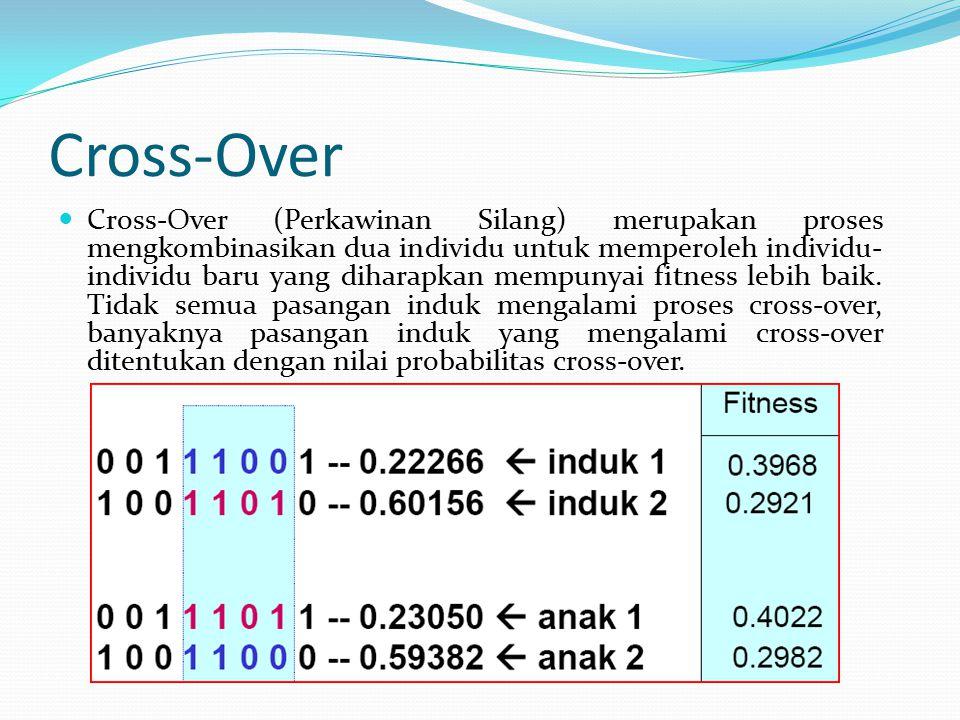 Cross-Over Cross-Over (Perkawinan Silang) merupakan proses mengkombinasikan dua individu untuk memperoleh individu- individu baru yang diharapkan mempunyai fitness lebih baik.