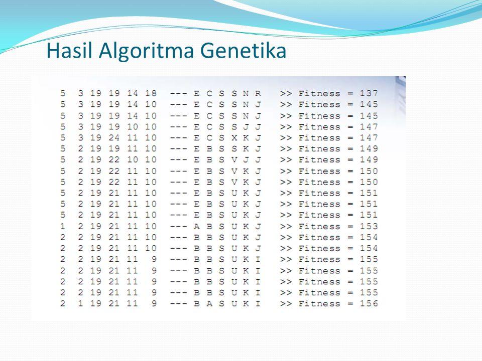 Hasil Algoritma Genetika