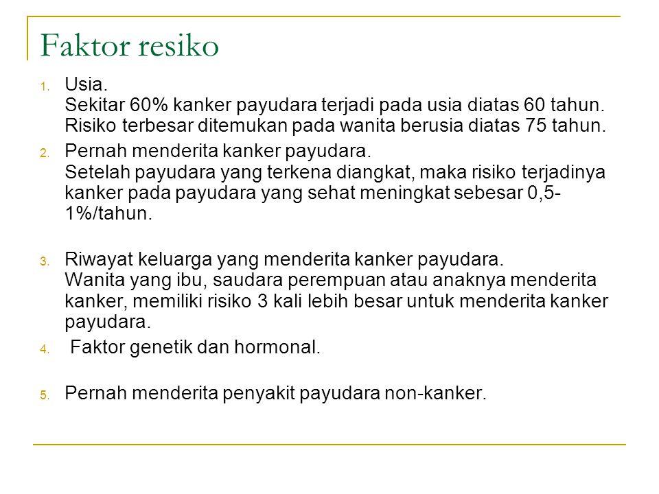 Faktor resiko 1. Usia. Sekitar 60% kanker payudara terjadi pada usia diatas 60 tahun. Risiko terbesar ditemukan pada wanita berusia diatas 75 tahun. 2