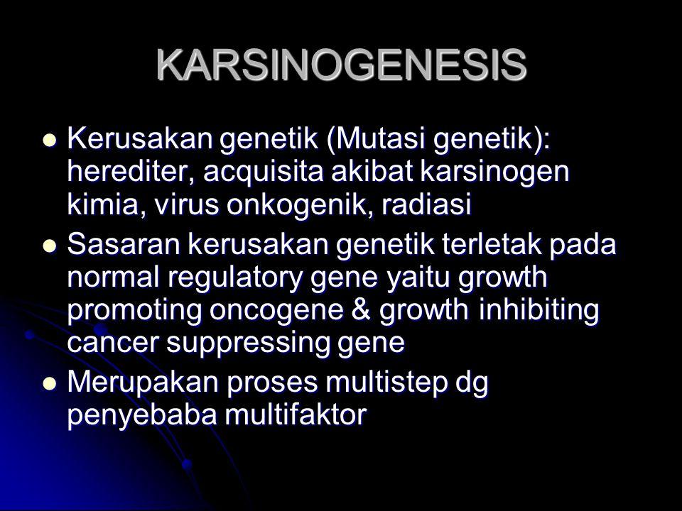 KARSINOGENESIS Kerusakan genetik (Mutasi genetik): herediter, acquisita akibat karsinogen kimia, virus onkogenik, radiasi Kerusakan genetik (Mutasi ge