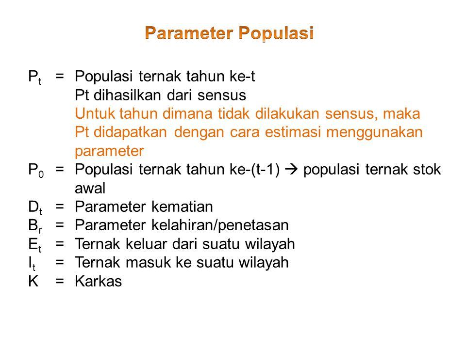 P t = Populasi ternak tahun ke-t Pt dihasilkan dari sensus Untuk tahun dimana tidak dilakukan sensus, maka Pt didapatkan dengan cara estimasi mengguna