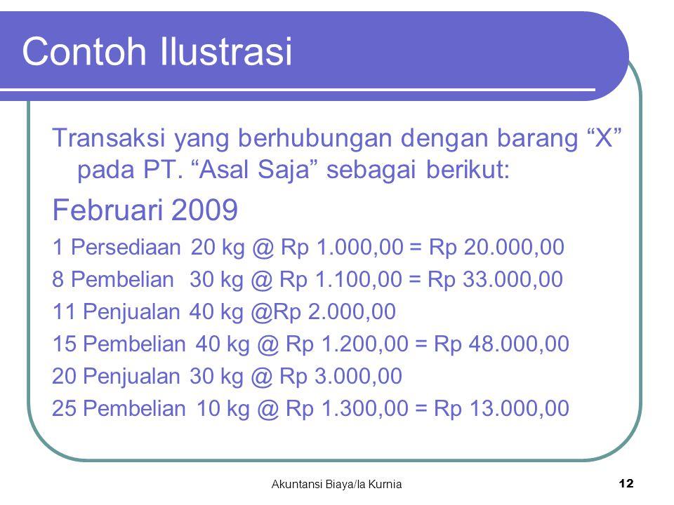 """Contoh Ilustrasi Transaksi yang berhubungan dengan barang """"X"""" pada PT. """"Asal Saja"""" sebagai berikut: Februari 2009 1 Persediaan 20 kg @ Rp 1.000,00 = R"""