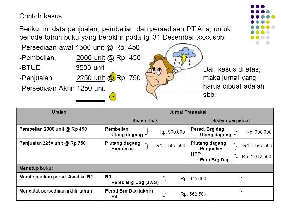 Contoh kasus: Berikut ini data penjualan, pembelian dan persediaan PT Ana, untuk periode tahun buku yang berakhir pada tgl 31 Desember xxxx sbb: -Pers