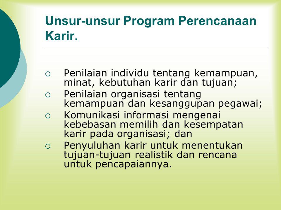 Unsur-unsur Program Perencanaan Karir.  Penilaian individu tentang kemampuan, minat, kebutuhan karir dan tujuan;  Penilaian organisasi tentang kemam