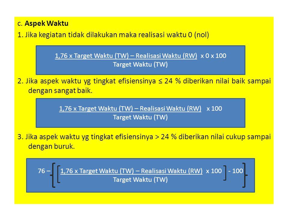 c. Aspek Waktu 1. Jika kegiatan tidak dilakukan maka realisasi waktu 0 (nol) 2. Jika aspek waktu yg tingkat efisiensinya ≤ 24 % diberikan nilai baik s