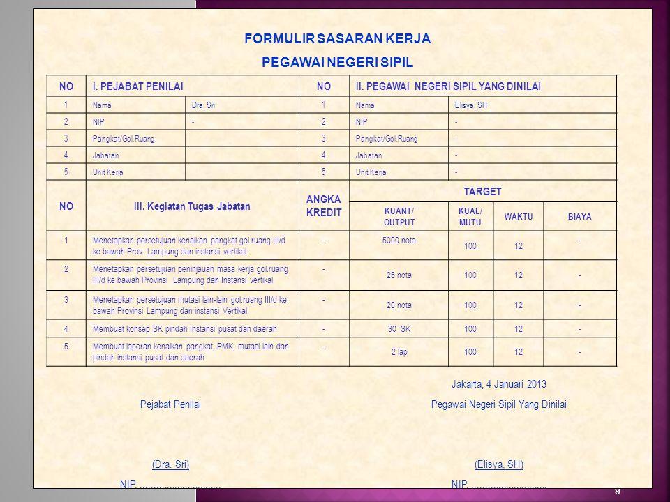 9 FORMULIR SASARAN KERJ A PEGAWAI NEGERI SIPIL Jakarta, 4 Januari 2013 Pejabat PenilaiPegawai Negeri Sipil Yang Dinilai (Dra. Sri)(Elisya, SH) NIP....