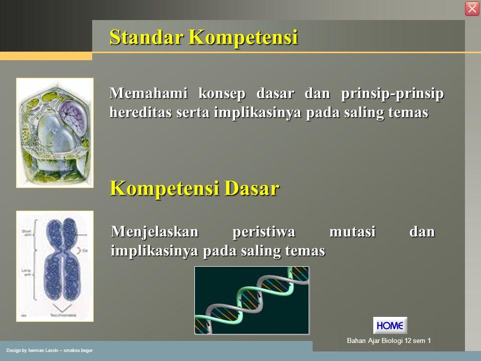 Design by herman Lasrin – smakos bogor Bahan Ajar Biologi 12 sem 1 Standar Kompetensi Memahami konsep dasar dan prinsip-prinsip hereditas serta implikasinya pada saling temas Menjelaskan peristiwa mutasi dan implikasinya pada saling temas Kompetensi Dasar