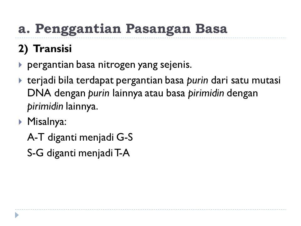 a.Penggantian Pasangan Basa 2) Transisi  pergantian basa nitrogen yang sejenis.