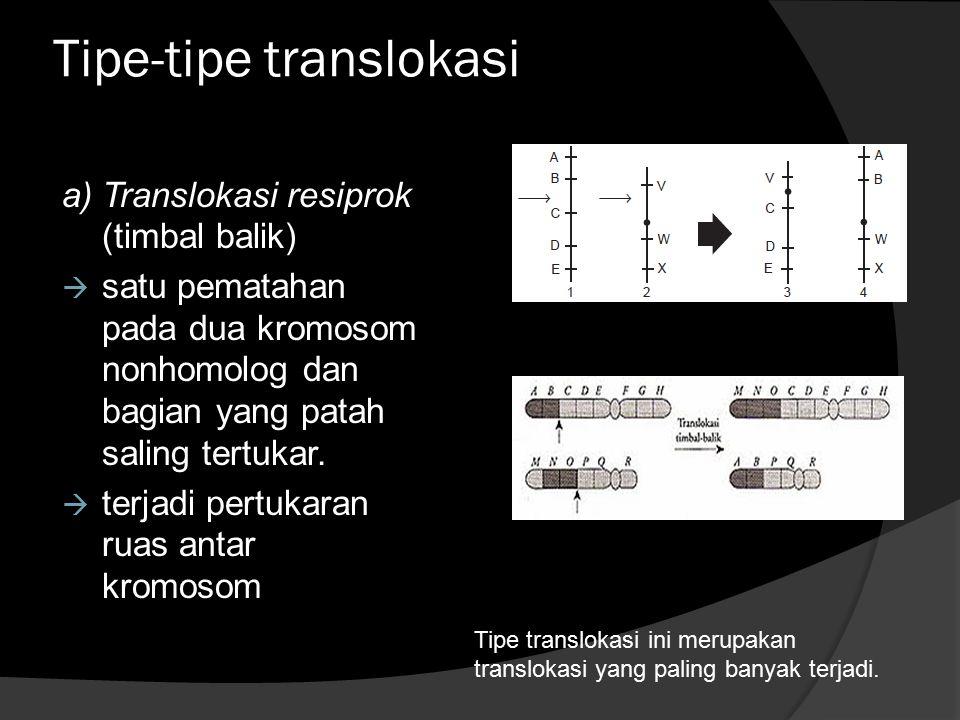 Tipe-tipe translokasi a) Translokasi resiprok (timbal balik)  satu pematahan pada dua kromosom nonhomolog dan bagian yang patah saling tertukar.