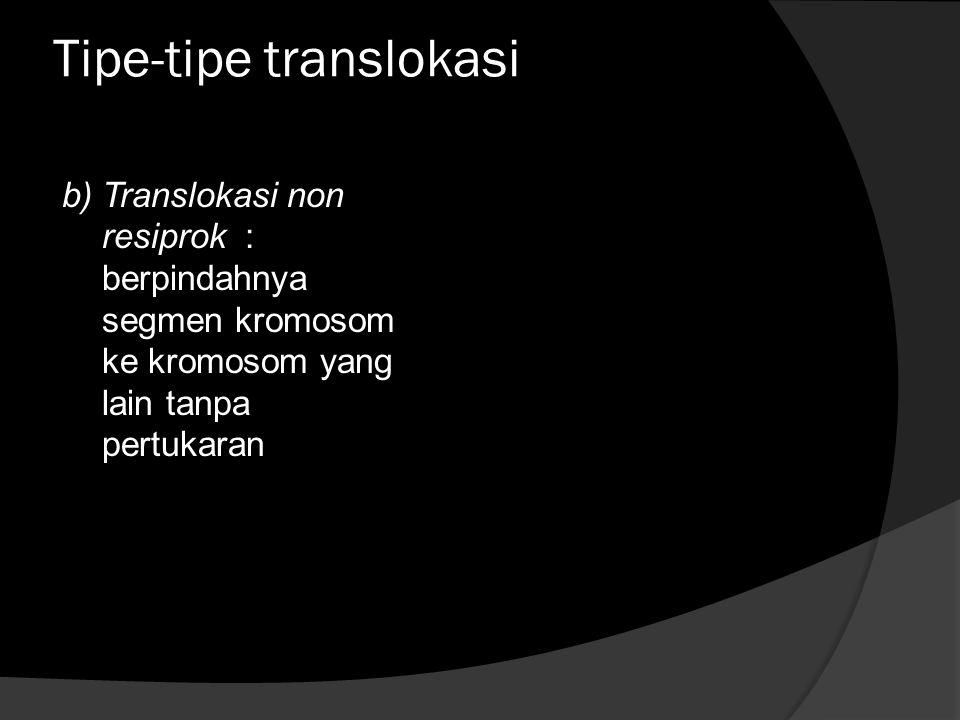 Tipe-tipe translokasi b) Translokasi non resiprok : berpindahnya segmen kromosom ke kromosom yang lain tanpa pertukaran