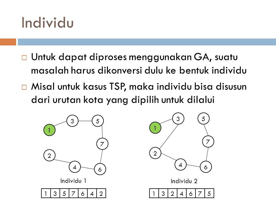 Individu  Untuk dapat diproses menggunakan GA, suatu masalah harus dikonversi dulu ke bentuk individu  Misal untuk kasus TSP, maka individu bisa dis