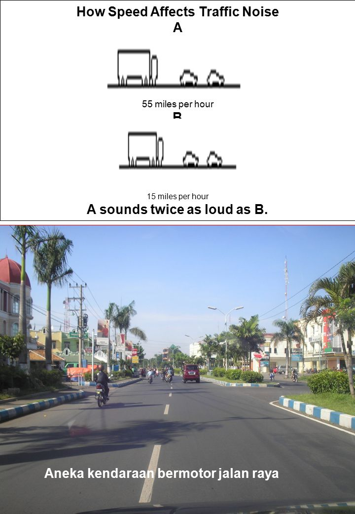 How Speed Affects Traffic Noise A 55 miles per hour B 15 miles per hour A sounds twice as loud as B. Aneka kendaraan bermotor jalan raya
