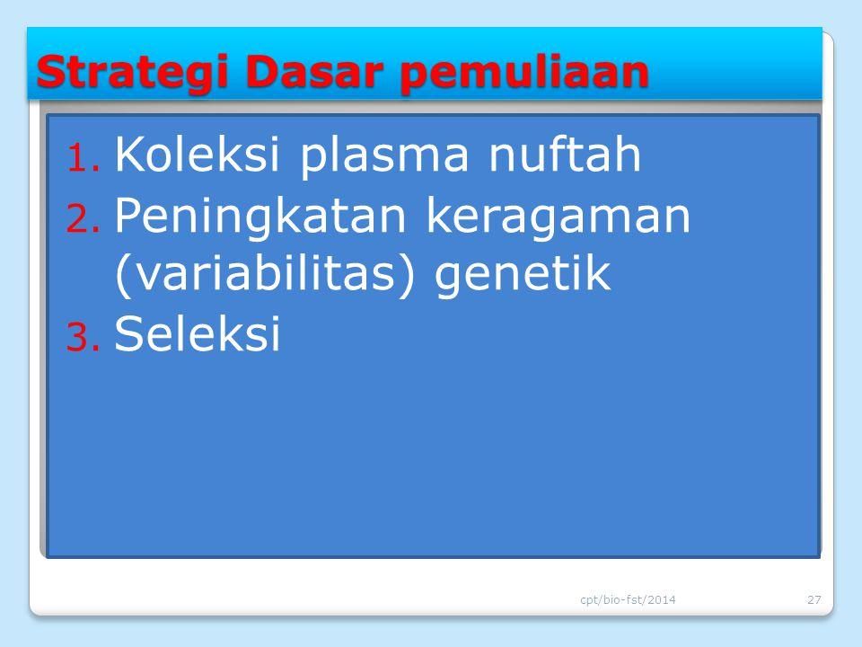 Strategi Dasar pemuliaan 1. Koleksi plasma nuftah 2. Peningkatan keragaman (variabilitas) genetik 3. Seleksi cpt/bio-fst/201427